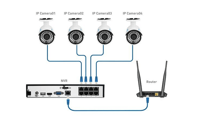 for home security camera system wiring diagram how much do you know about cat 5/cat 6 ip/cctv security ... cctv camera system wiring diagram