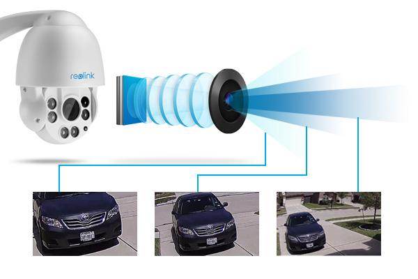 Varifocal lens security camera reolink blog for Ptz construction