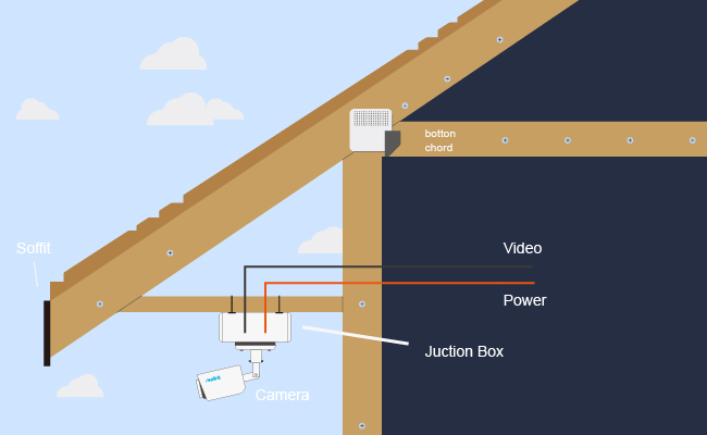 house security camera wiring diagrams house wiring diagrams how to run security camera wires