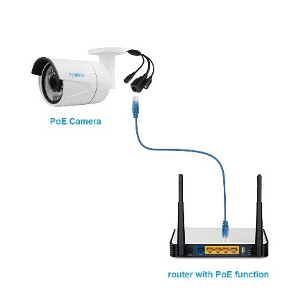 can you hook up a ps3 camera to a computer I would like to view my security cameras on a led hdtv can i wire a security camera or multiple cameras from a surveillance dvr system to a regular tv for example, i have my cable tv setup on video input 1 of the tv.
